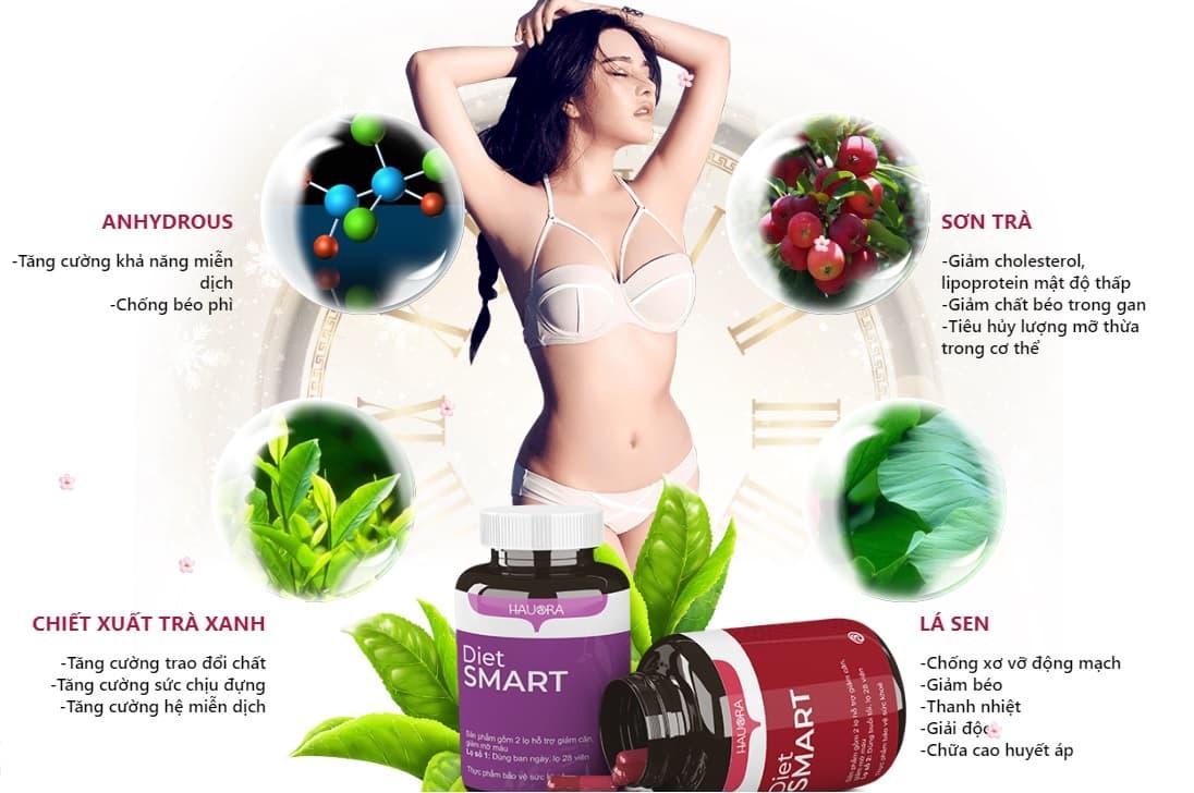 Diet Smart thành phần tự nhiên